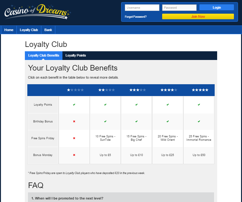 casino of dreams more bonuses for loyalty club players