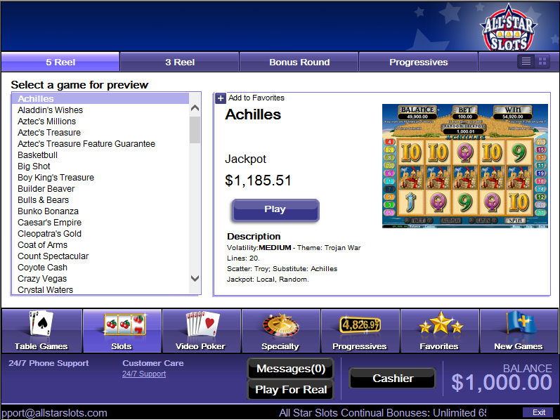 all star slots casino bonus $15 free chips